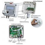 KIMO CP110 Messumformer für Differenzdruck-1148