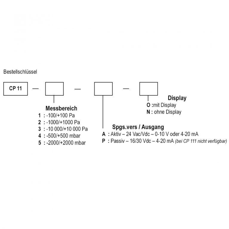 KIMO CP110 Messumformer für Differenzdruck-1149
