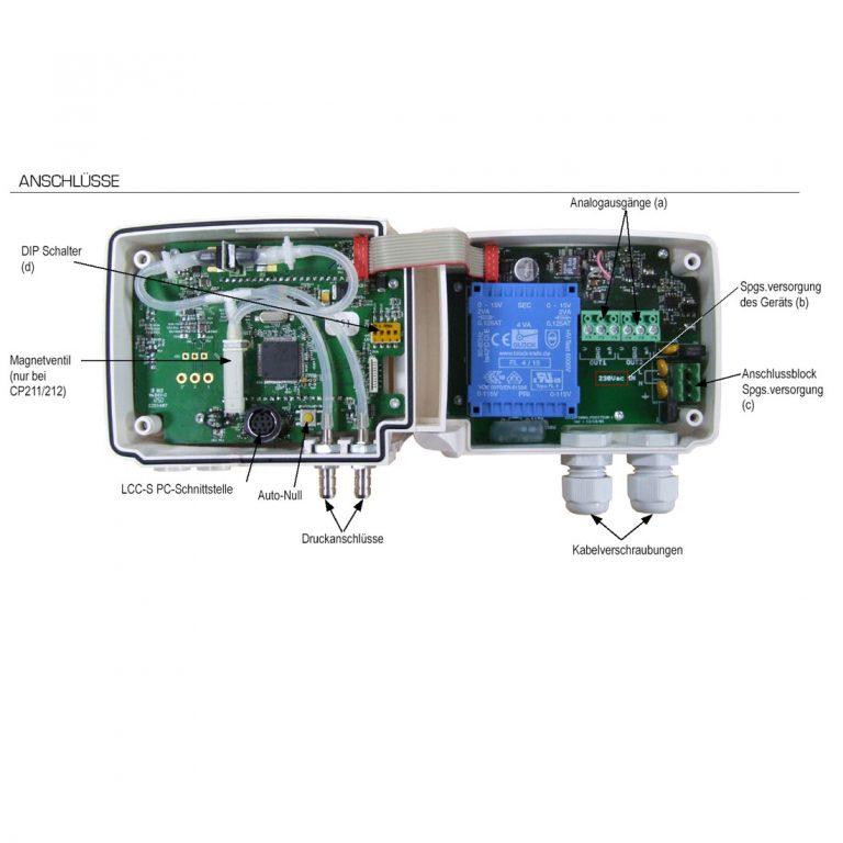 KIMO CP210-R Messumformer für Differenzdruck, optional mit Strömungsfunktion-1153