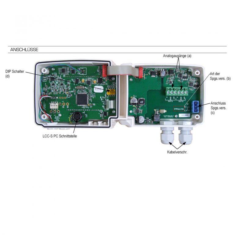 KIMO CTV210-R – Messumformer für Luftgeschwindigkeit, Volumenstrom und Temperatur-1163