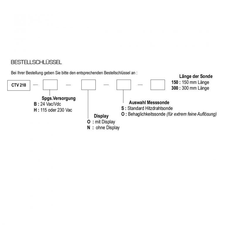 KIMO CTV210-R – Messumformer für Luftgeschwindigkeit, Volumenstrom und Temperatur-1168