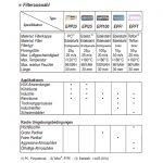 Filterkappen für KIMO Temperatur-Feuchtesonden STH-245