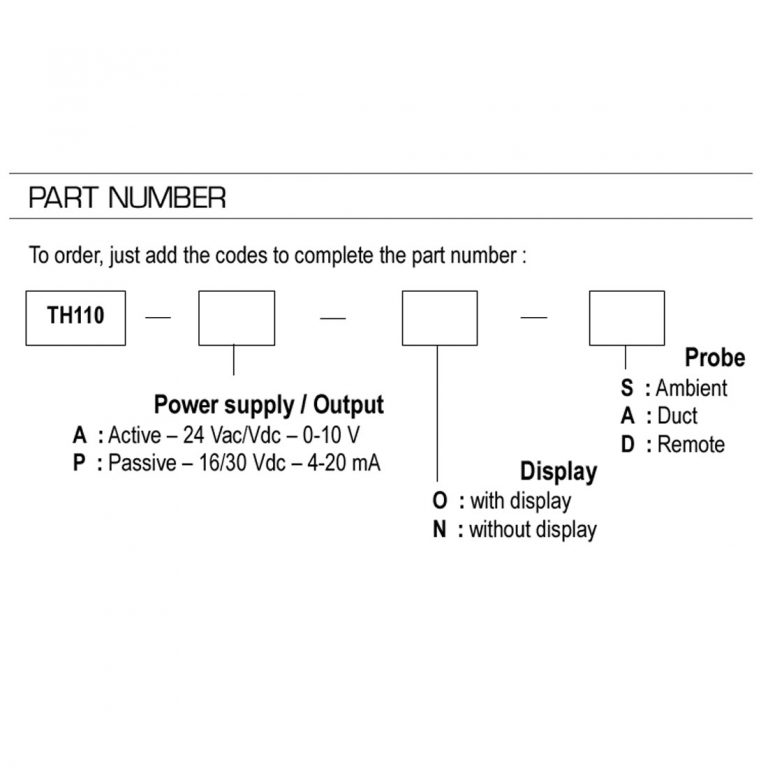 KIMO TH110 Temperatur- und Feuchtetransmitter-1186