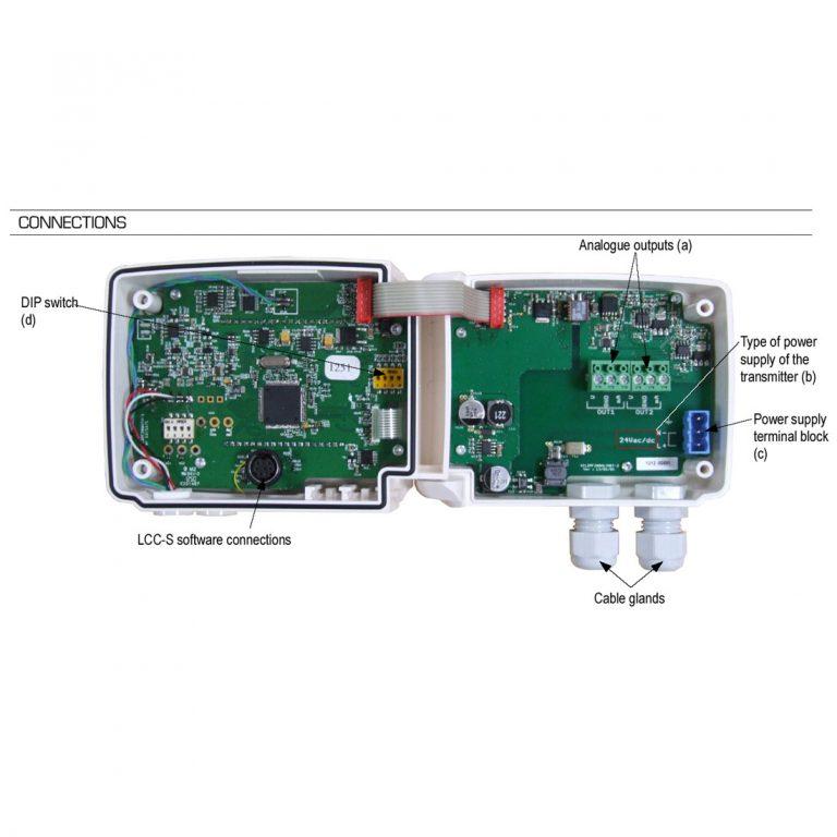 KIMO TH210 Temperatur- und Feuchtetransmitter-1244
