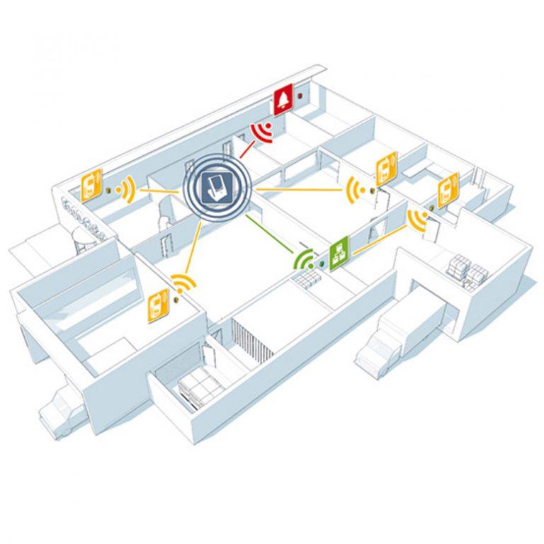 KIMO Set KILOG-FR Funkdatenlogger-Software mit Funk-Basisstation und USB-Kabel-437