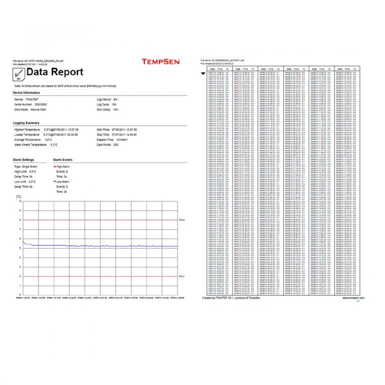 ITAG 3-PRO 1 Tag Einweg-Datenlogger Temperatur, VPE 20 Stk.-828
