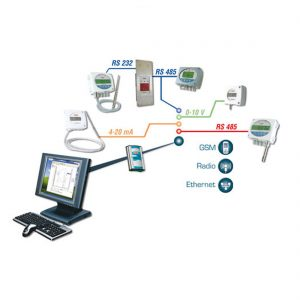KIMO AKIVISION Monitoring- (A) und Data Processing (E) Software (m. safety key)-280