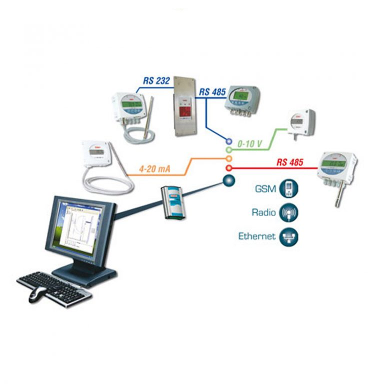 KIMO AKIVISION Monitoring- (A) und Data Processing (E) Software (m. safety key)-280