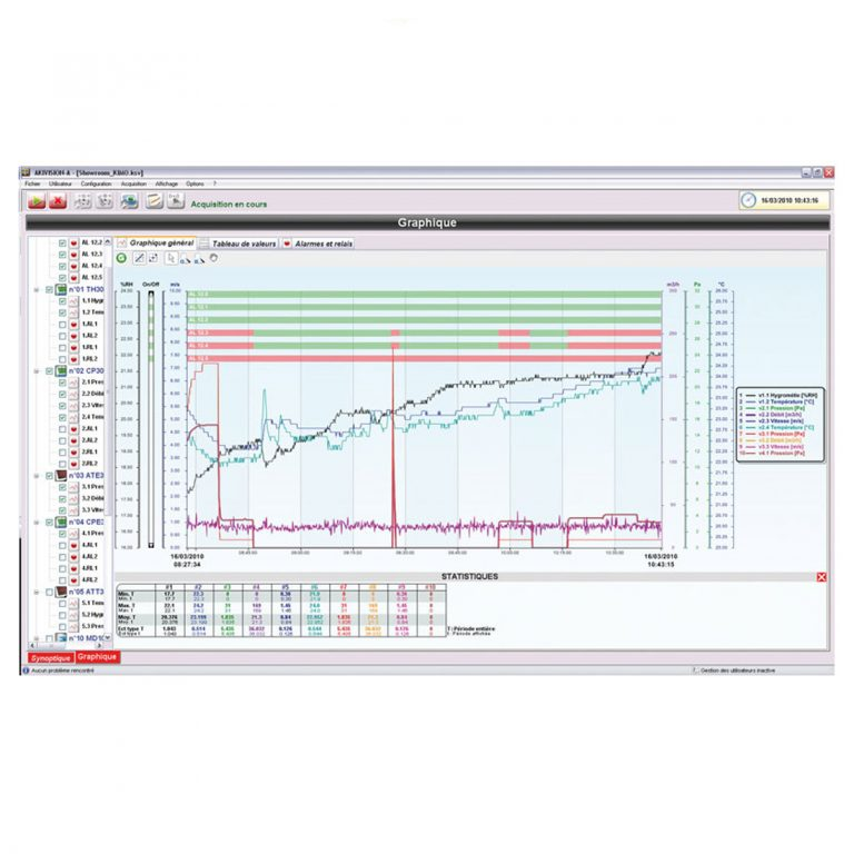 KIMO AKIVISION Monitoring- (A) und Data Processing (E) Software (m. safety key)-282